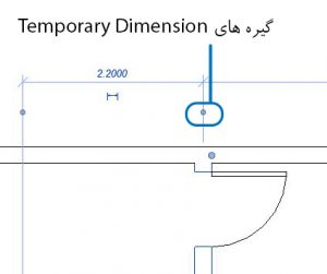Temporary Dimension2