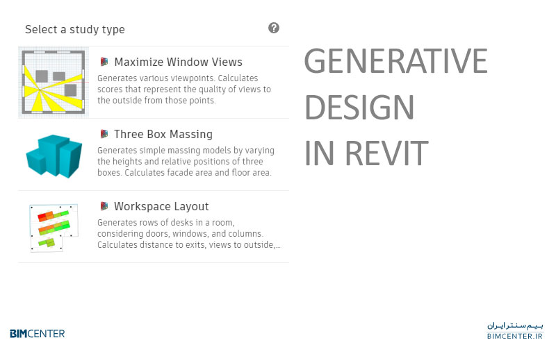 مطالعه چیدمان میز در رویت با Workspace Layout