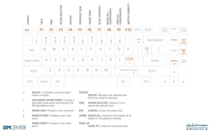 تنظیمات کلید میانبر در رویت Revit