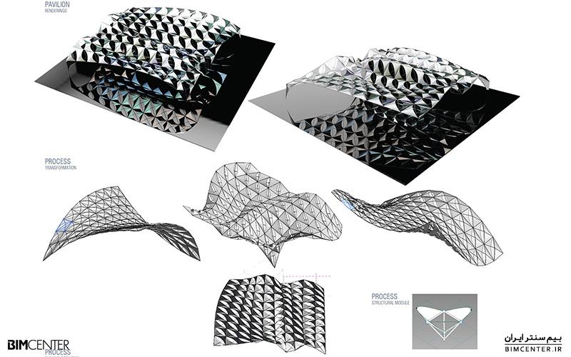 مدلسازی پارامتریک در داینامو