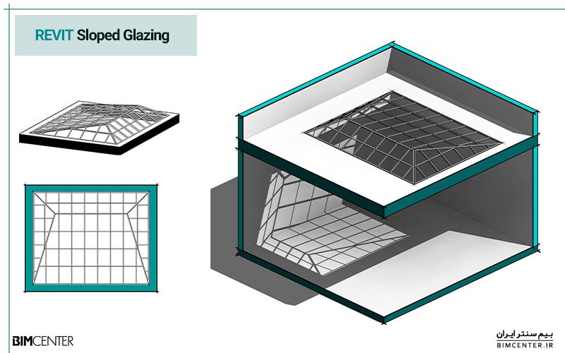 آموزش ترسیم پنجره سقفی در رویت